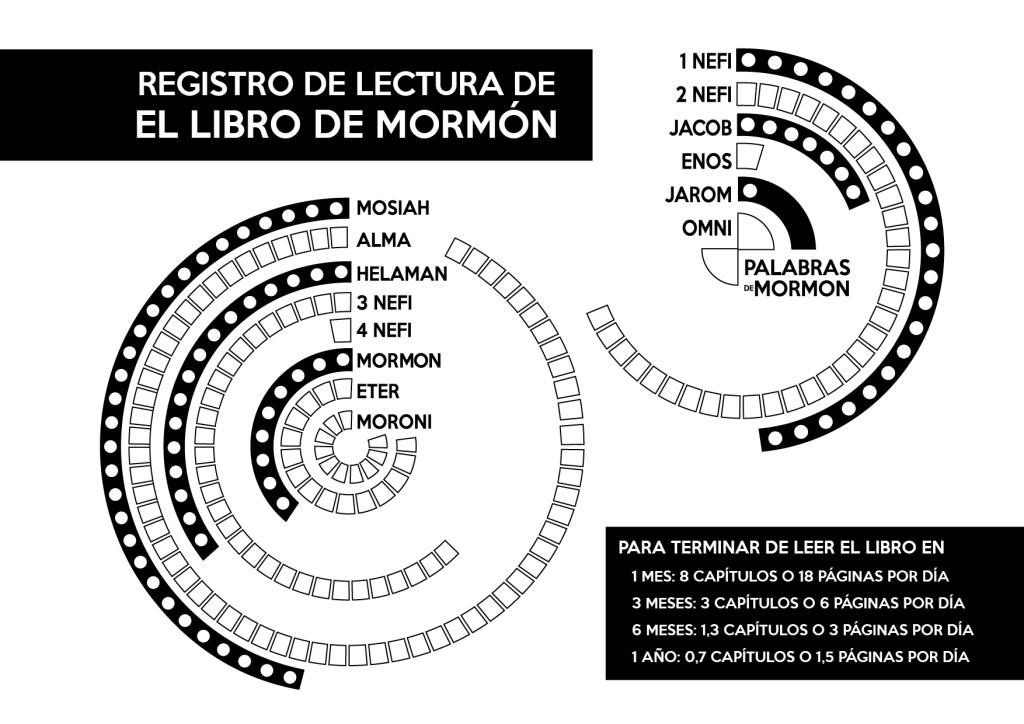 Registro de Lectura del Libro de Mormon - ConexionSUD