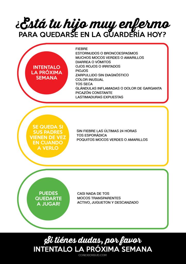Reglas de enfermedades en la guarderia - Conexión SUD