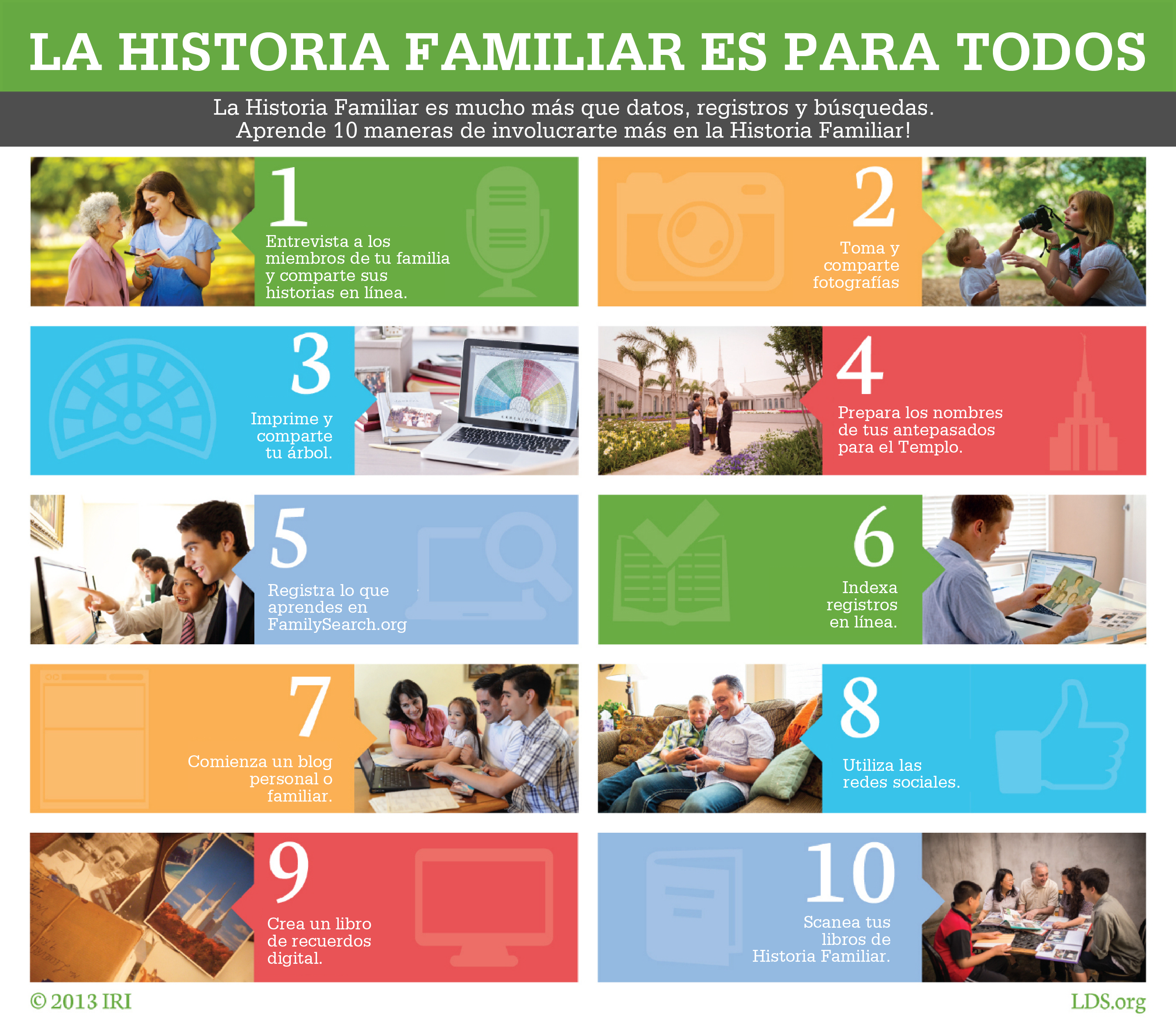 Como trabajar en Historia Familiar