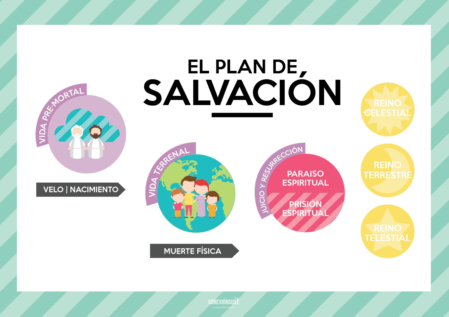 Plan de Salvacion-ConexionSUD-04-06