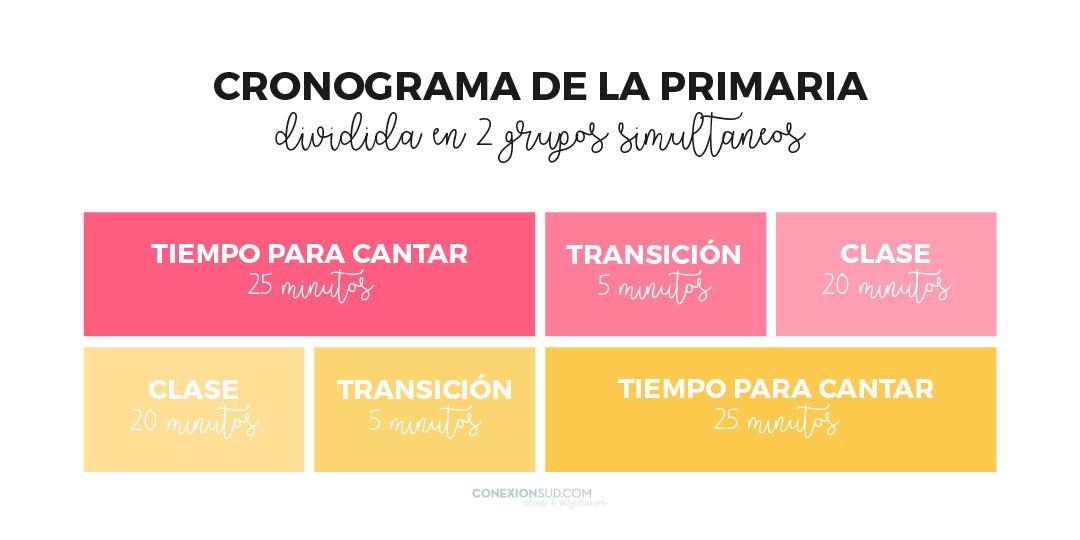 Cronograma de la Primaria - ConexionSUD